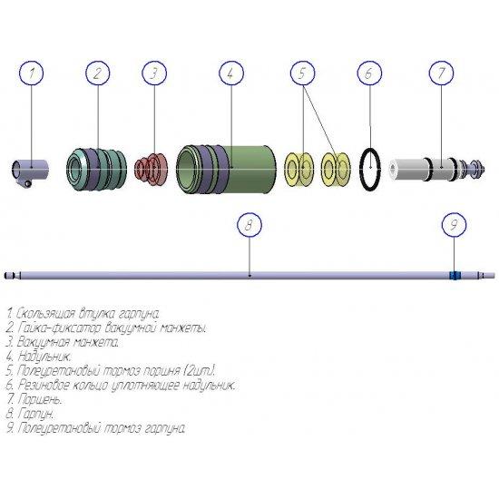Пневмовакуумный набор PELENGAS для ASSO